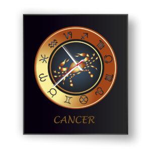 Ρολόι τοίχου ζώδια Καρκίνος με μαύρο πλαίσιο αλουμινίου και τεχνολογία ψηφιακής εκτύπωσης σε γυαλί. Διάσταση 65χ55